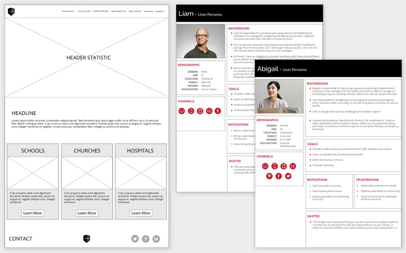 wireframes & personas for UX Design